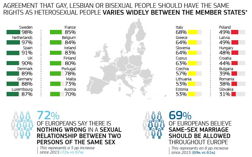 Održana je Konferencija o ravnopravnosti LGBTI osoba Društveno odgovorno poslovanje u Hrvatskoj - Dop.hr