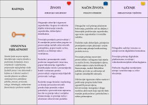 Kako zaštititi najranjivije u pandemiji koronavirusa? Društveno odgovorno poslovanje u Hrvatskoj - Dop.hr