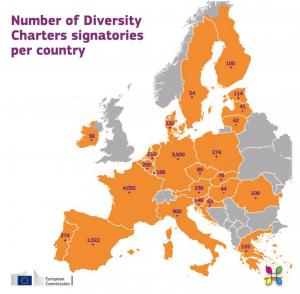 Desetljeće povelja o raznolikosti: uključenost i solidarnost u vremenima krize su važniji nego ikad prije Društveno odgovorno poslovanje u Hrvatskoj - Dop.hr